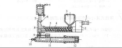 控阀工作原理动画_工作时,先由螺杆部分把塑料混合塑化成熔融状态,经单向阀被螺杆转动力