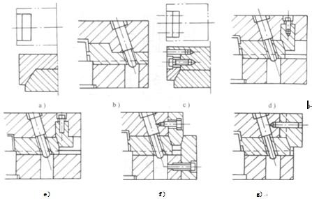 为此, 设置了楔紧块来使滑块不致产生位移,从而使斜导柱不受弯曲力