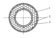 低密度聚乙烯价格_聚氯乙烯芯层发泡管成型工艺_挤塑工艺_塑胶知道