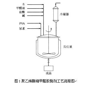 电路 电路图 电子 工程图 平面图 原理图 322_305