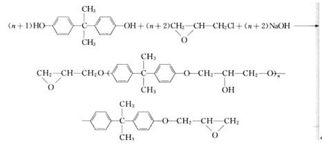 双酚a环氧树脂是如何制备的?