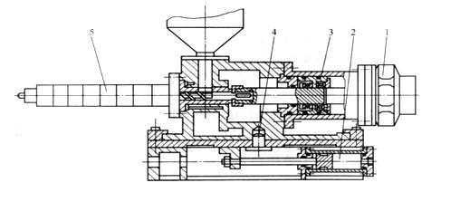 注射用液压油缸结构有几种类型?各有什么特点?