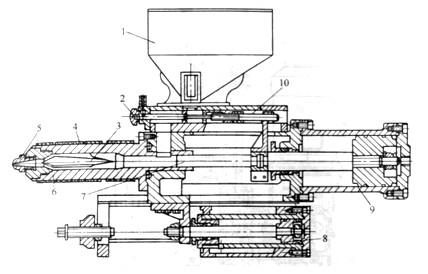 注塑机的原料塑化注射装置常用结构形式有几种?