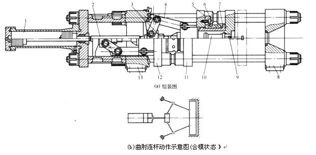 注塑机液压-曲肘式合模装置常用结构有几种?