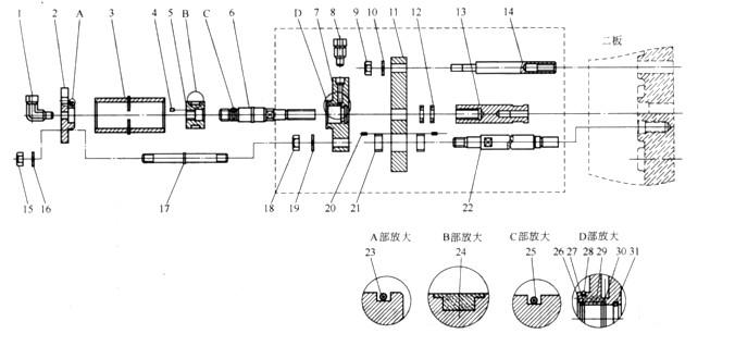注塑机中的液压工作油缸有几种结构类型?各有什么特点图片