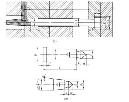 模具制作拉料杆的结构与作用是什么?