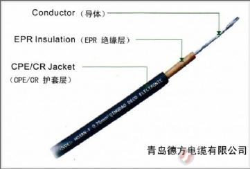 引接线-青岛德方电缆有限公司提供引接线
