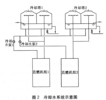工业冰水机组,工业冷水机组,工业冷冻机组