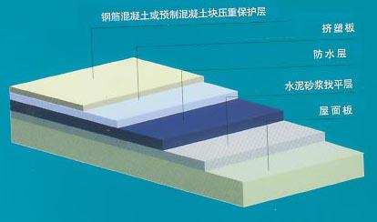 深圳龙岗XPS挤塑板