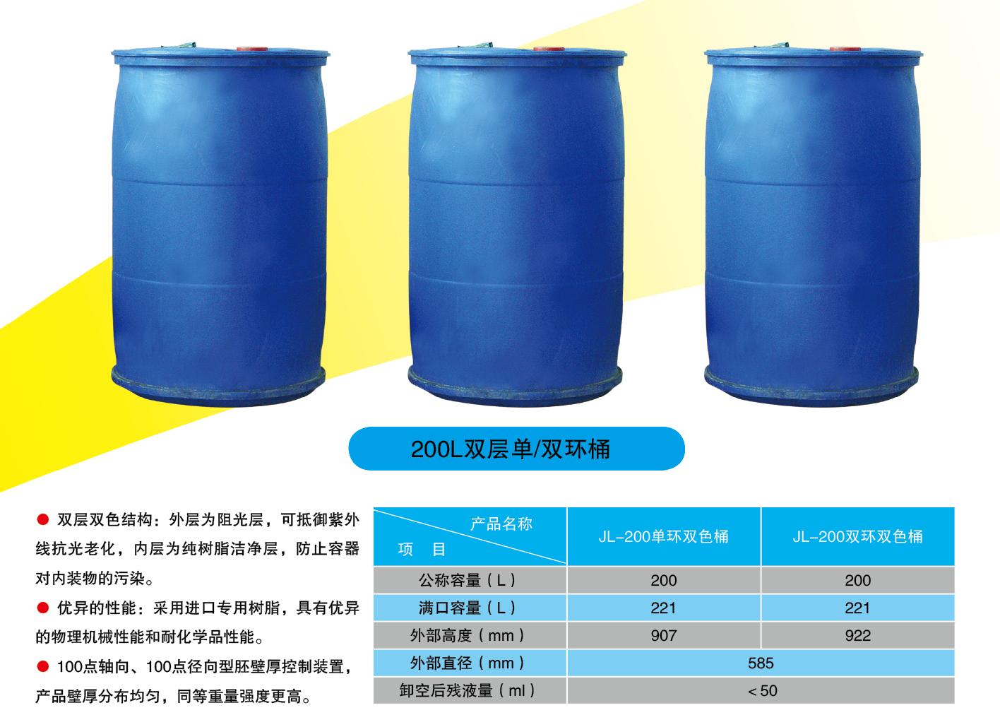 江苏南京200l塑料桶,吹塑托盘1412