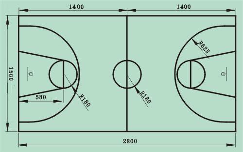 篮球场标准线和尺寸 湖南德城文体用品厂
