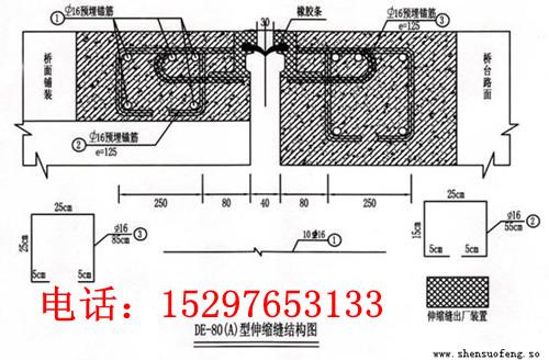 根据桥梁设计规范    计算伸缩量,设置相应的伸缩缝.