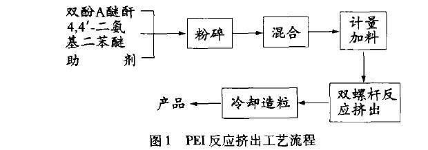 螺杆机电路图测试