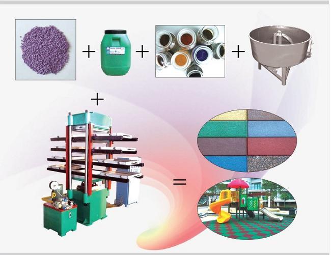 塑胶地砖生产线设备