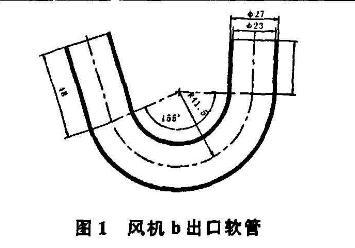 特种风机用高抗撕、阻燃硅橡胶橡胶软管