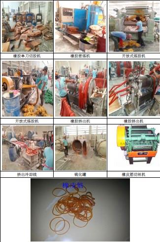 青岛鑫城橡皮筋生产线_高弹力橡皮筋生产线_优质天然胶橡皮筋生产线