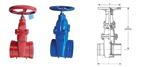 暗杆沟槽闸阀 上海泰科龙暗杆沟槽闸阀生产厂家 泰科龙供
