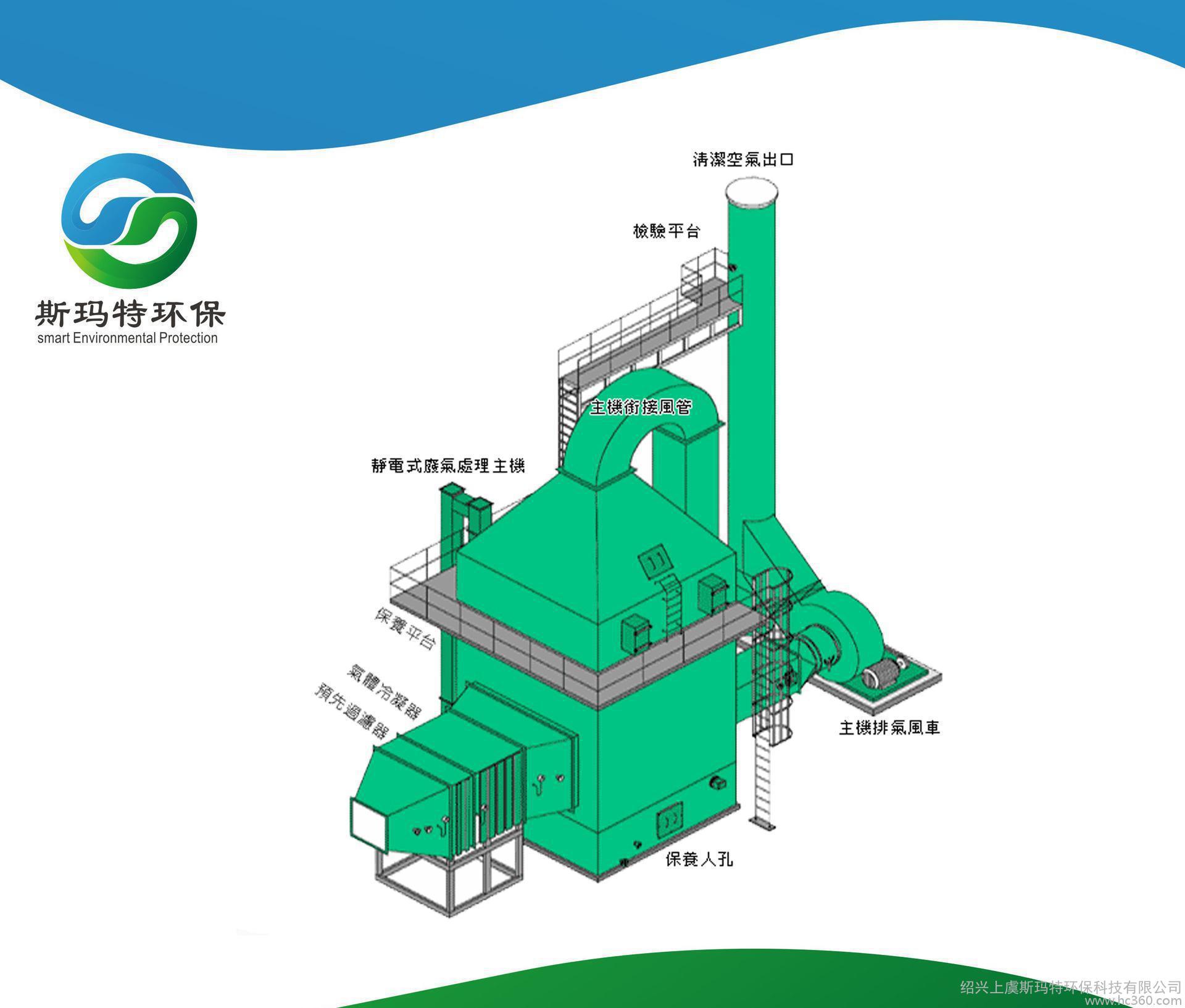 斯玛特定型机净化专业系列,定型机尾气收集装置,定型机尾气处理器,定型机废气治理