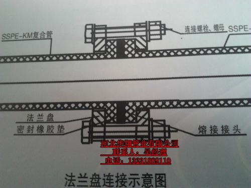 华翔管业供应(KML)煤矿井下用液体管、钢骨架塑料复合管