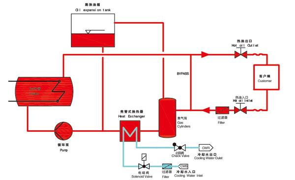 油加熱器原理圖