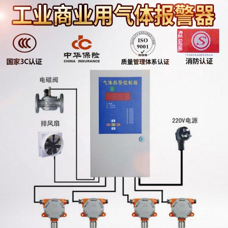 天然气报警器 天然气探测仪 天然气报警仪价格优惠