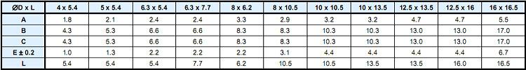 供应无极性贴片电解电容100UF 10V 6.37.7mm/NP1A101M0607示例图5