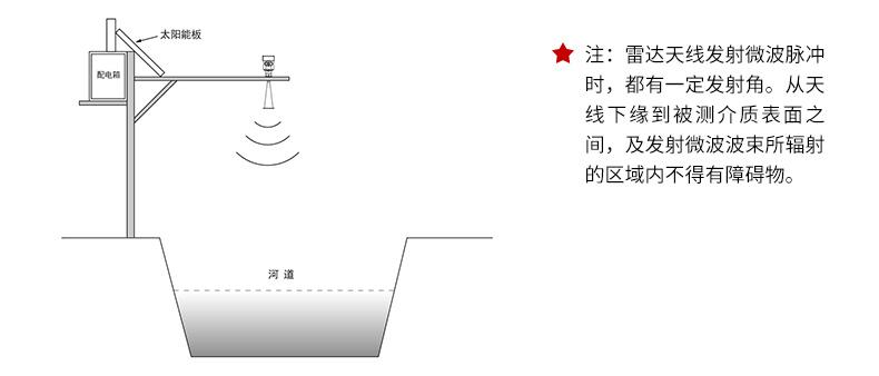 雷达液位计选型