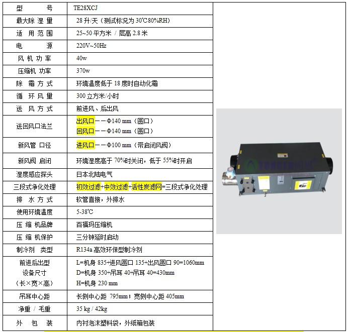 新风除湿净化TE28XCJ技术参数.JPG