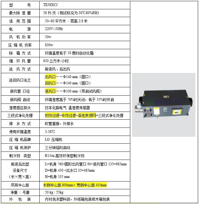 新风除湿净化TE58XCJ技术参数.JPG