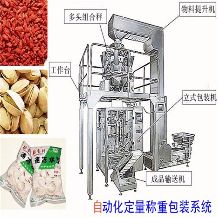 组合称量颗粒包装机组,膨化食品包装机  粉剂包装机