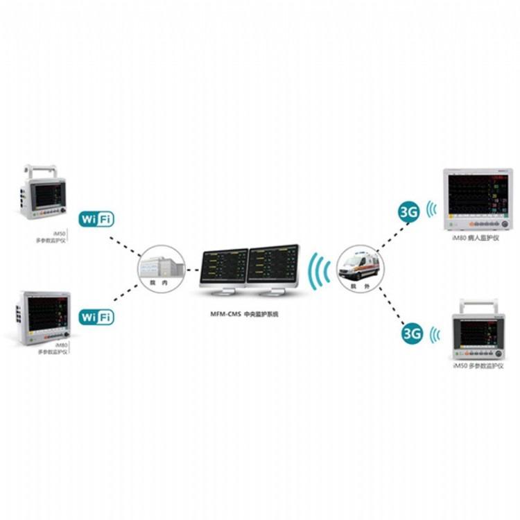 无线中央监护系统 数字遥测监护系统 监护管理系统 MFM-CMS  监护系统 理邦