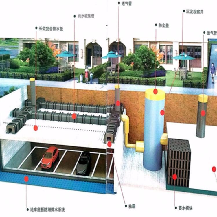 山东久邦车库顶板雨水收集虹吸排水系统 虹吸系统复合排水板厂家直销