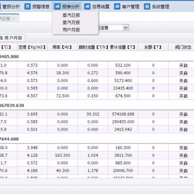 惠东IC卡预付费系统,热力公司流量计监控系统报价