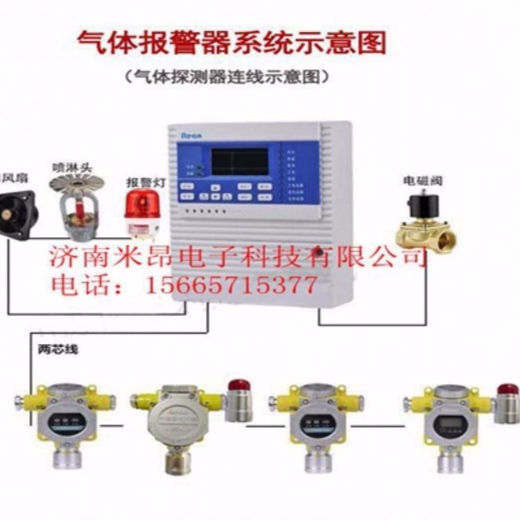 氯乙烯气体泄漏报警器|固定式氯乙烯气体探测器 米昂电子报警器