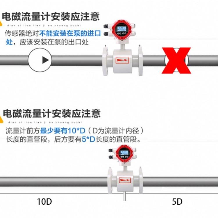 超声波 流量计 超声波热流量计 超声气体流量计