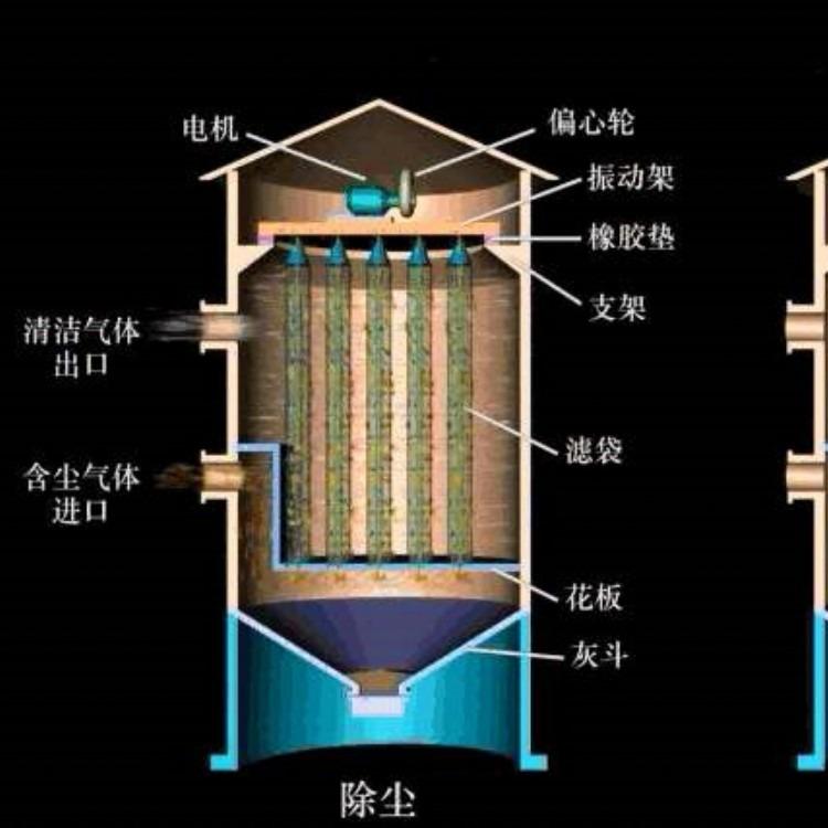 组合式除尘装置厂家,组合式除尘设备价格,组合式除尘器批发,组合式除尘设施工厂