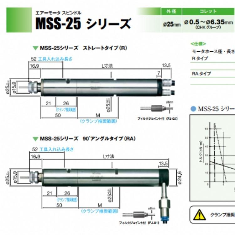 MSS-2524R气动主轴一体式动力头日本中西NAKANISHI主轴马达