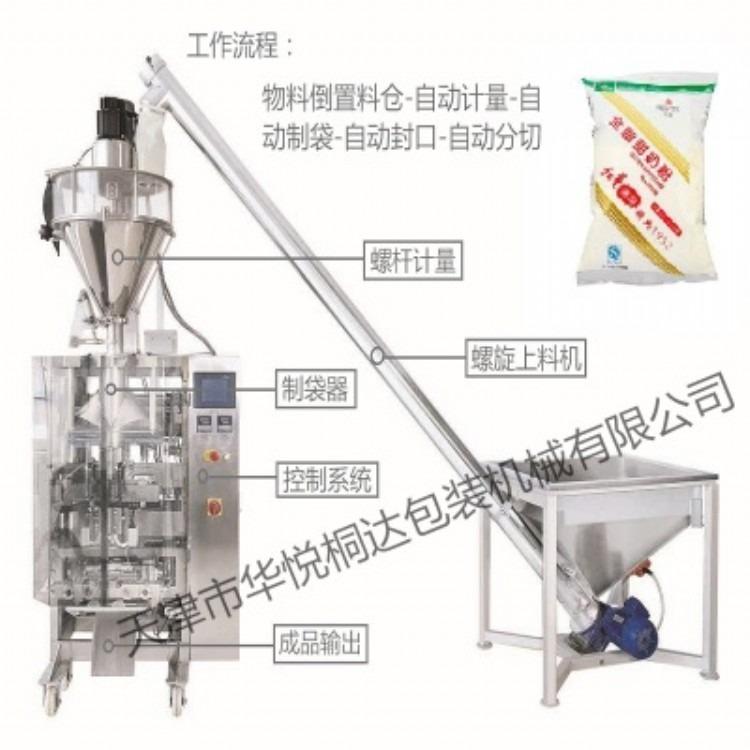 厂家直供电子组合秤计量包装机..全自动颗粒包装机粉剂包装机的生产厂家